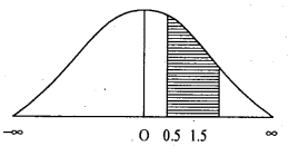 2nd PUC Statistics Question Bank Chapter 5 Theoretical Distribution - 75