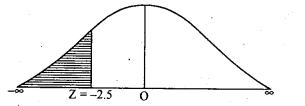 2nd PUC Statistics Question Bank Chapter 5 Theoretical Distribution - 86