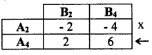 2nd PUC Statistics previous year Question paper June 2015 - 56