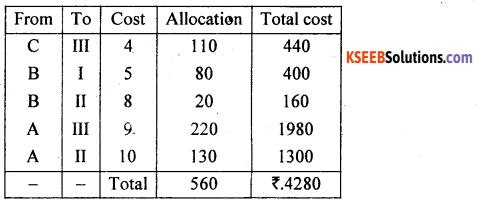 2nd PUC Statistics previous year Question paper March 2016 - 28