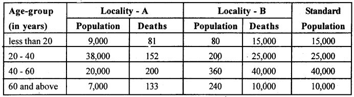 2nd PUC Statistics previous year Question paper March 2016 - 31