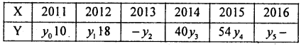 2nd PUC Statistics previous year Question paper june 2016 - 14