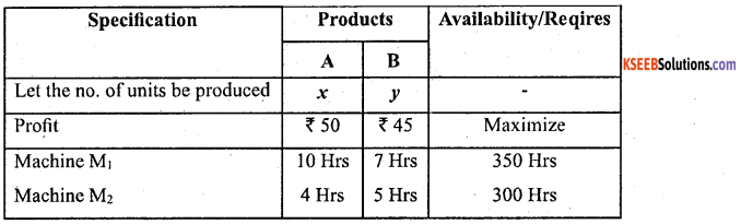 2nd PUC Statistics previous year Question paper june 2016 - 26