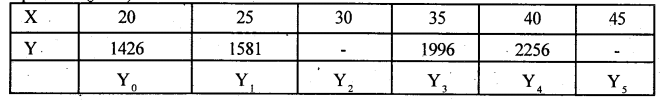 2nd PUC statistics Previous Year Question Paper March 2017 - 11