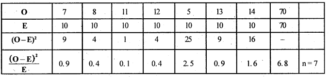 2nd PUC statistics Previous Year Question Paper March 2017 - 33(ii)