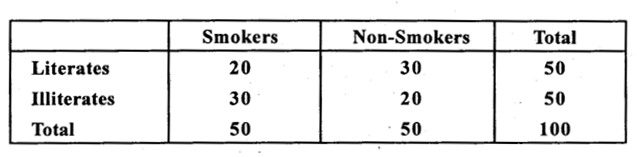 2nd PUC statistics Previous Year Question Paper March 2017 - 39