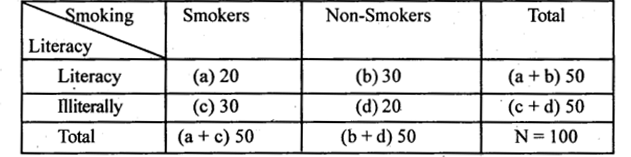 2nd PUC statistics Previous Year Question Paper March 2017 - 40