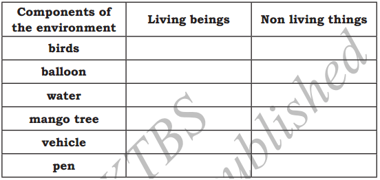 Living World Class 5 Notes KSEEB Solutions
