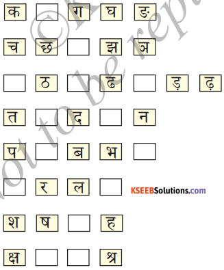 KSEEB Solutions for Class 6 Hindi Chapter 2 वर्णमाला 5