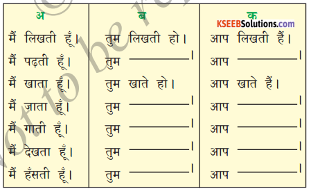 KSEEB Solutions for Class 6 Hindi Chapter 8 मैं, हम, तू, तुम, आप 7