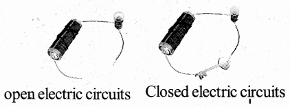 KSEEB Solutions for Class 6 Science Chapter 12 Electricity and Circuits 57