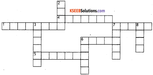 KSEEB Solutions for Class 8 English Supplementary Chapter 20 Study Skills 5