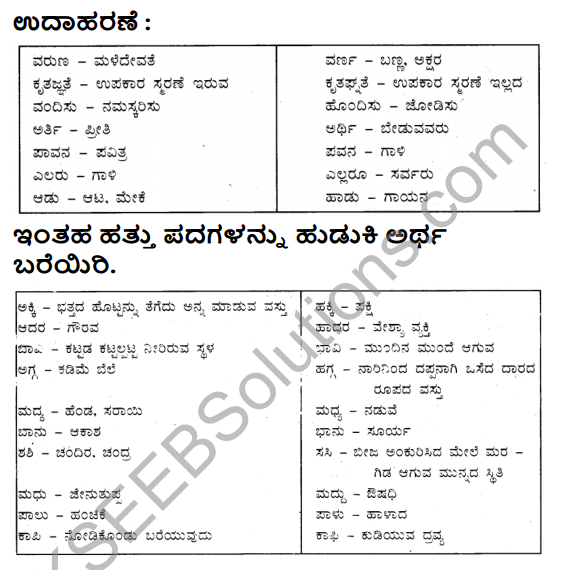 Siri Kannada Text Book Class 6 Solutions Padya Chapter 1 Besige 7