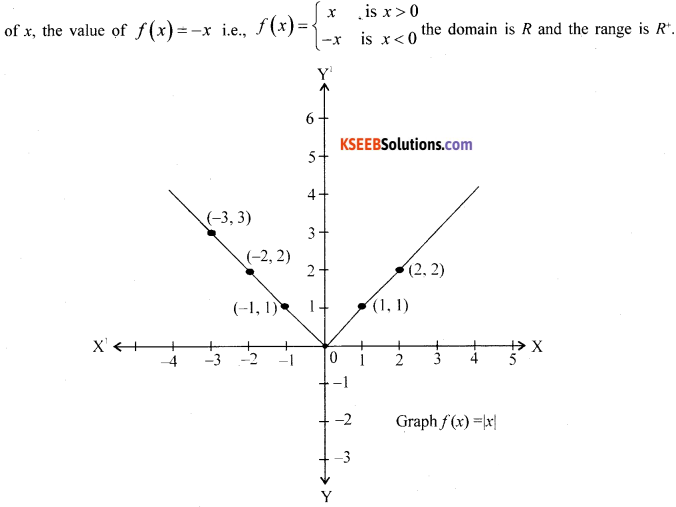 1st PUC Maths Model Question Paper 3 with Answers - 27