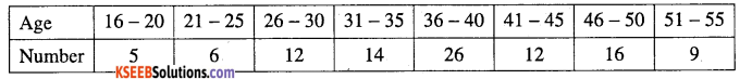 1st PUC Maths Model Question Paper 5 for Practice - 11