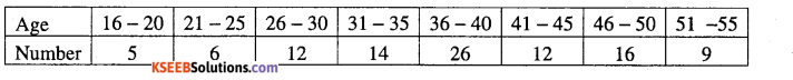 1st PUC Maths Model Question Paper 5 for Practice - 4