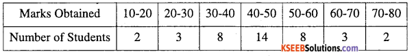 1st PUC Maths Model Question Paper 5 for Practice - 7