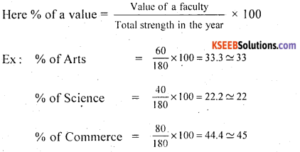 1st PUC Statistics Model Question Paper 2 with Answers - 10
