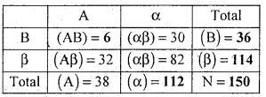 1st PUC Statistics Model Question Paper 2 with Answers - 21