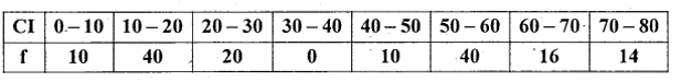 1st PUC Statistics Model Question Paper 2 with Answers - 34
