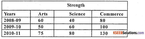 1st PUC Statistics Model Question Paper 2 with Answers - 7