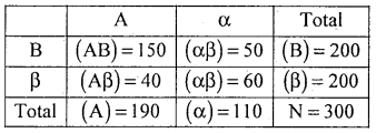 1st PUC Statistics Model Question Paper 3 with Answers - 13