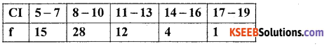 1st PUC Statistics Model Question Paper 3 with Answers - 22