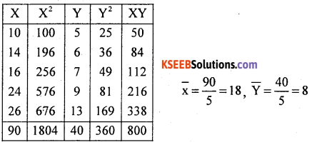1st PUC Statistics Model Question Paper 3 with Answers - 29