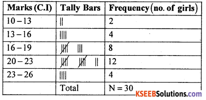 1st PUC Statistics Model Question Paper 3 with Answers - 33