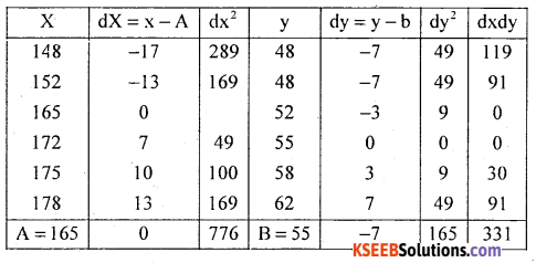 1st PUC Statistics Model Question Paper 3 with Answers - 9