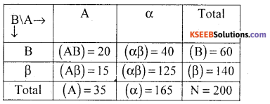 1st PUC Statistics Model Question Paper 4 with Answers - 14
