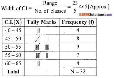 1st PUC Statistics Model Question Paper 4 with Answers - 33