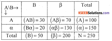 1st PUC Statistics Model Question Paper 4 with Answers - 4