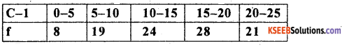 1st PUC Statistics Previous Year Question Paper March 2019 (North) - 26