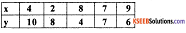 1st PUC Statistics Previous Year Question Paper March 2019 (North) - 38