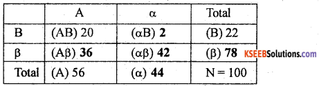 1st PUC Statistics Previous Year Question Paper March 2019 (North) - 5