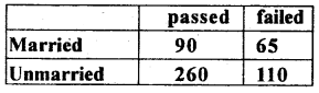 1st PUC Statistics Previous Year Question Paper March 2019 (South) - 19