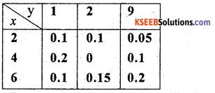 1st PUC Statistics Previous Year Question Paper March 2019 (South) - 42