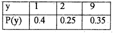 1st PUC Statistics Previous Year Question Paper March 2019 (South) - 44