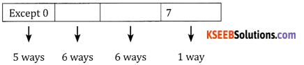 2nd PUC Basic Maths Question Bank Chapter 2 Permutation and Combination Ex 2.1 - 33