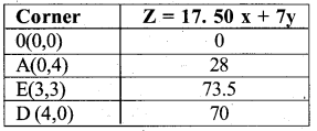 2nd PUC Maths Model Question Paper 1 with Answers 56