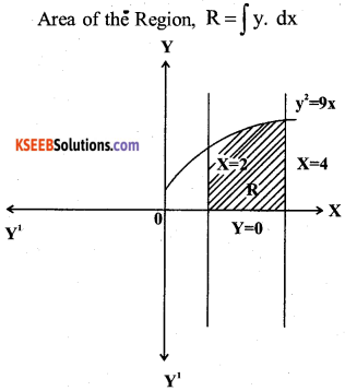 2nd PUC Maths Previous Year Question Paper June 2019 22