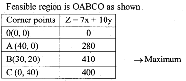 2nd PUC Maths Previous Year Question Paper June 2019 59