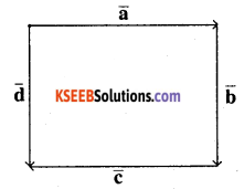 2nd PUC Maths Question Bank Chapter 10 Vector Algebra Ex 10.1.2