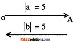 2nd PUC Maths Question Bank Chapter 10 Vector Algebra Ex 10.1.5