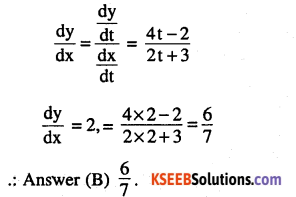 2nd PUC Maths Question Bank Chapter 6 Application of Derivatives Miscellaneous Exercise 33