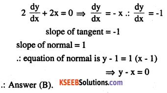 2nd PUC Maths Question Bank Chapter 6 Application of Derivatives Miscellaneous Exercise 36