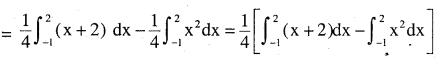 2nd PUC Maths Question Bank Chapter 8 Application of Integrals Ex 8.1.21
