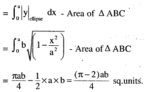 2nd PUC Maths Question Bank Chapter 8 Application of Integrals Miscellaneous Exercise 29