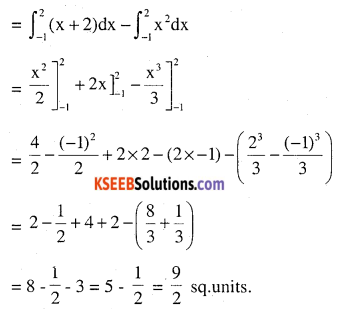 2nd PUC Maths Question Bank Chapter 8 Application of Integrals Miscellaneous Exercise 32